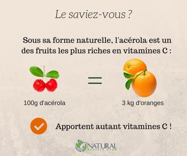 acérola apport teneur vitamine C orange