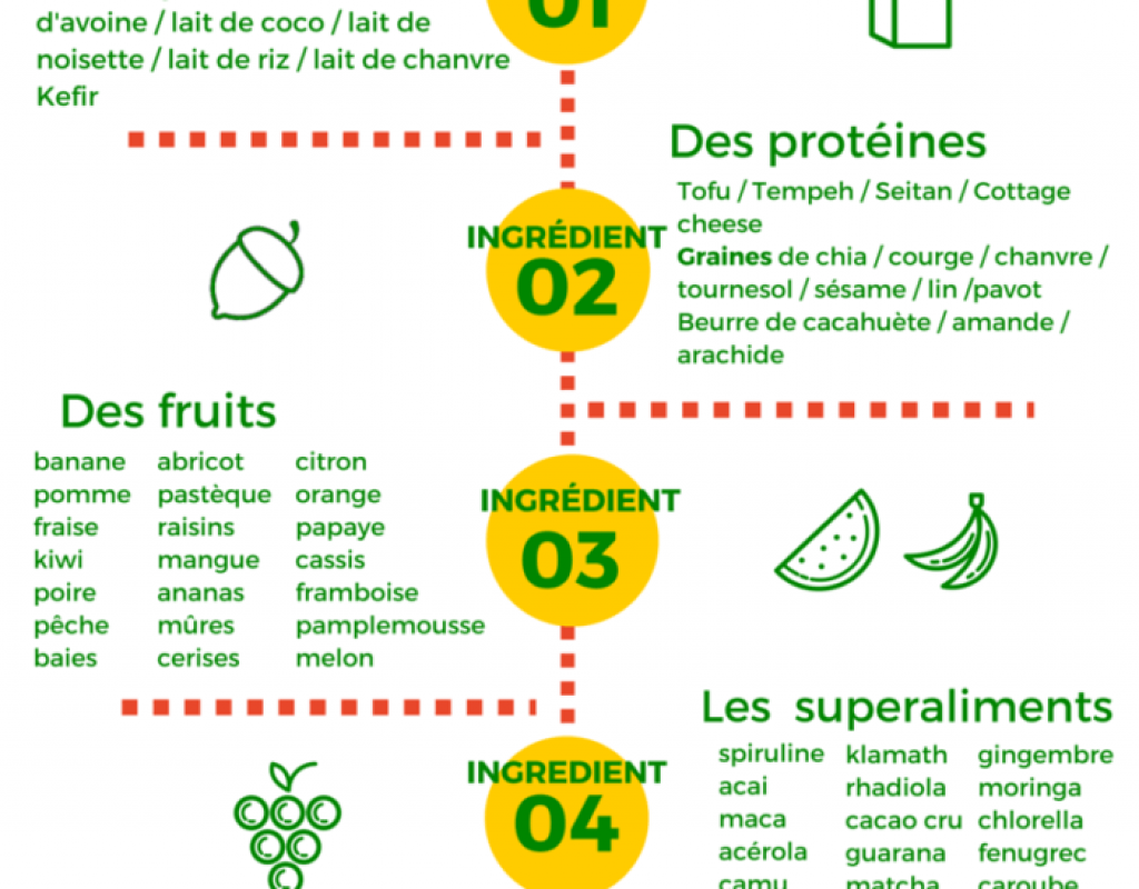recette smoothie superaliments