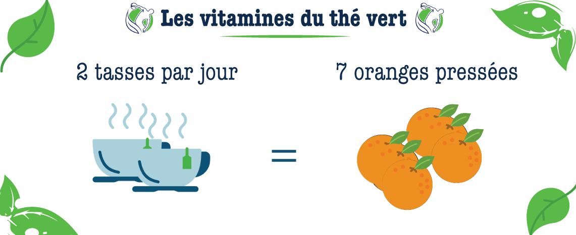 vitamines thé vert